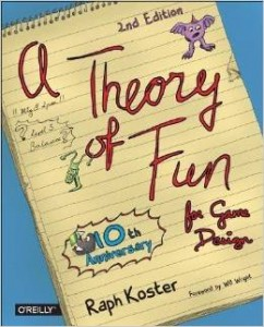 Cover for A Theory of Fun for Game Design by Raph Koster